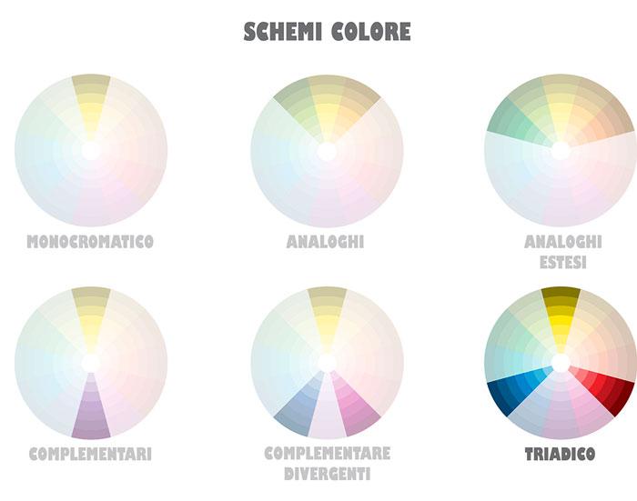 Schema colore triadico