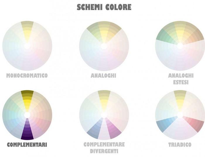 Schema colori complementari