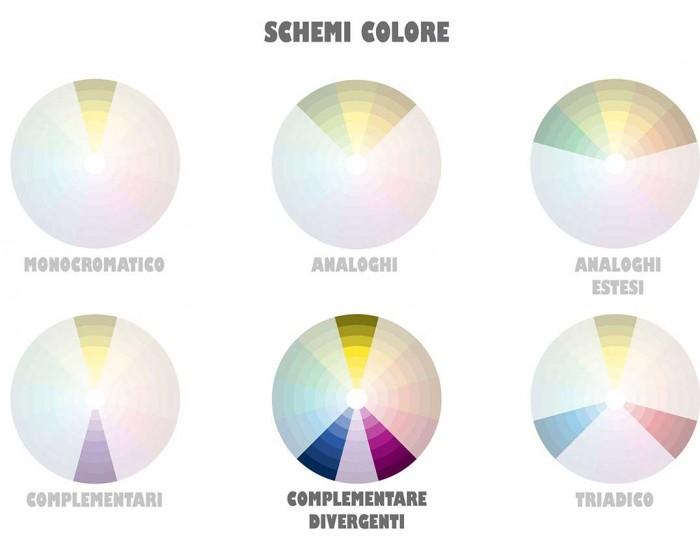 Schema colori complementari divergenti