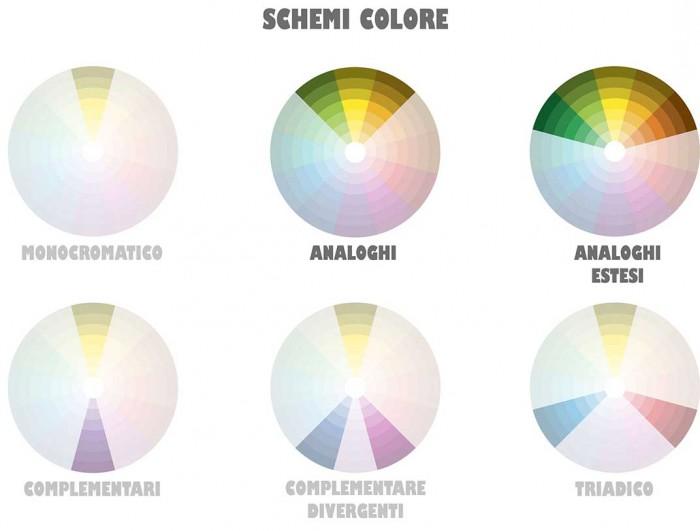 Schema colori analoghi