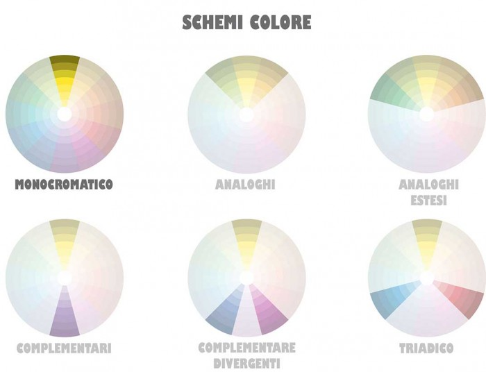 Schema colore monocromatico